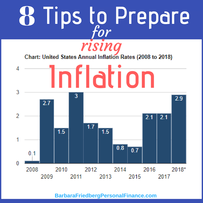 How to Prepare for Inflation – 8 Actionable Tips