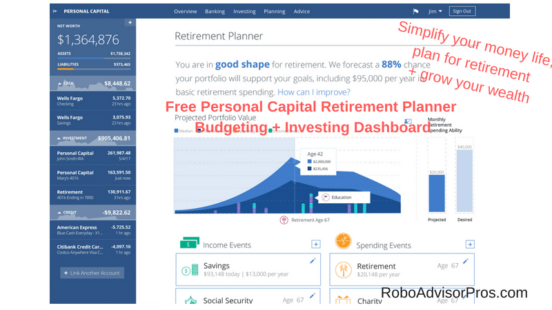 If You're an Investor – Personal Capital Will Organize Your Finances (For Free)