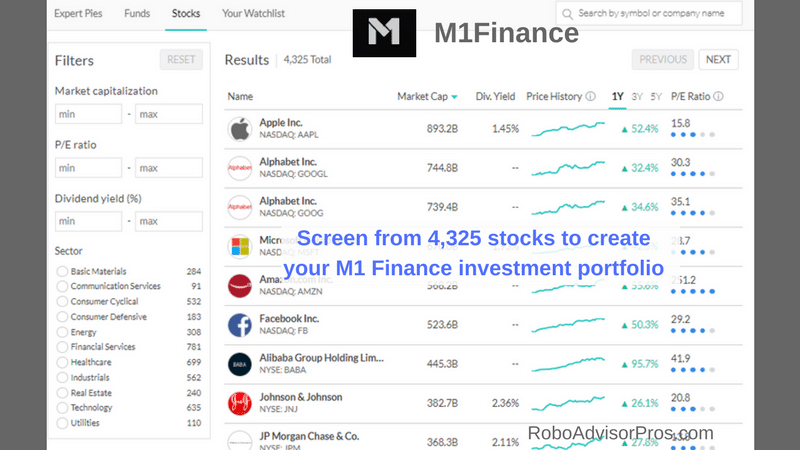 M1 Finance Review: Free Robo-Advisor + You Choose Your Investments