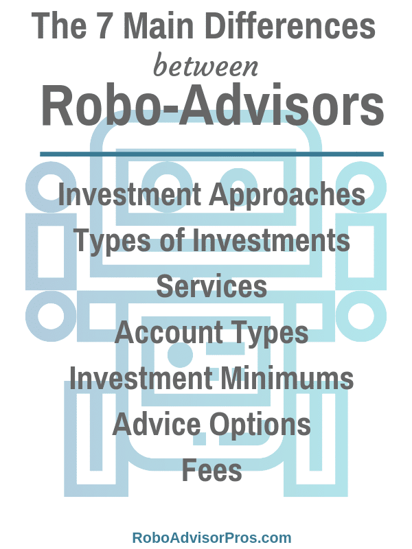What are the 7 Main Differences Between Robo-Advisors?