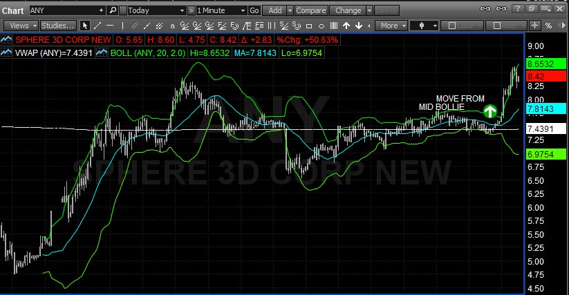 Chart Based trade ideas for November 26th – illustrated trade of the day