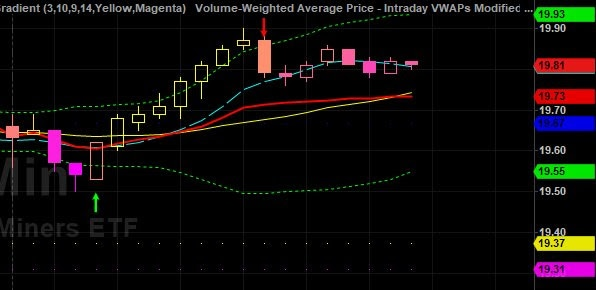 Chart Based trade ideas for December 6th – Illustrated trade of the day